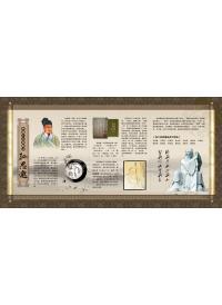 中医标语 中医院标语 十大名医宣传栏—孙思邈