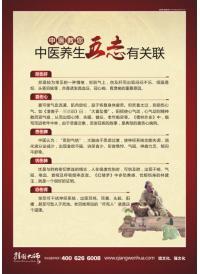 中医中医院文化墙 中医养生五志有关联