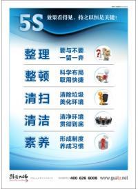 现场5s图片 5S整理、整顿、清扫、清洁、素养