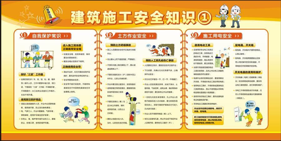建筑工地安全教育 安全知识展板 建筑施工安全宣传栏3 公司企业宣传栏 企业文化墙