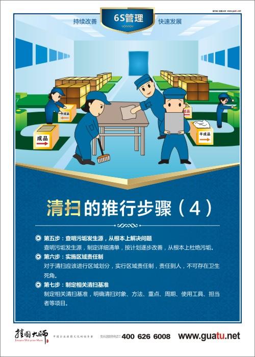 清扫的推行步骤(4) 现场6s   工厂车间标语