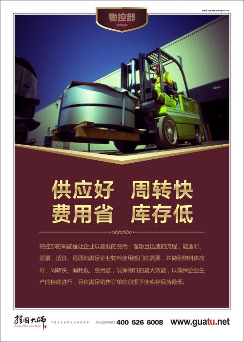 供应好 周转快 费用省 库存低 生产计划物料管理