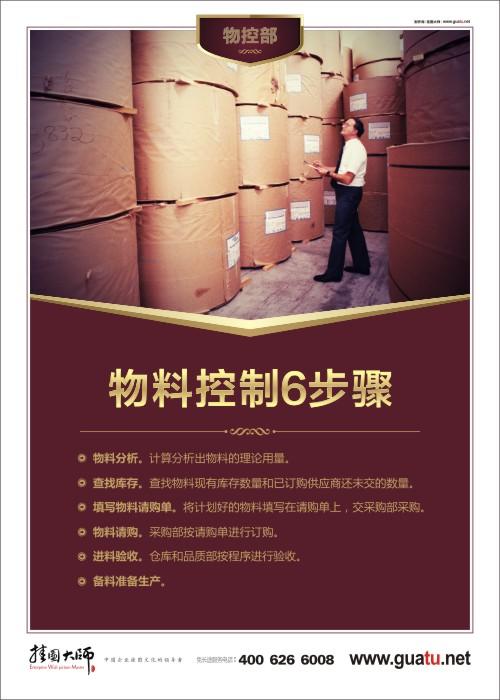 物料控制6步骤 仓储物料管控