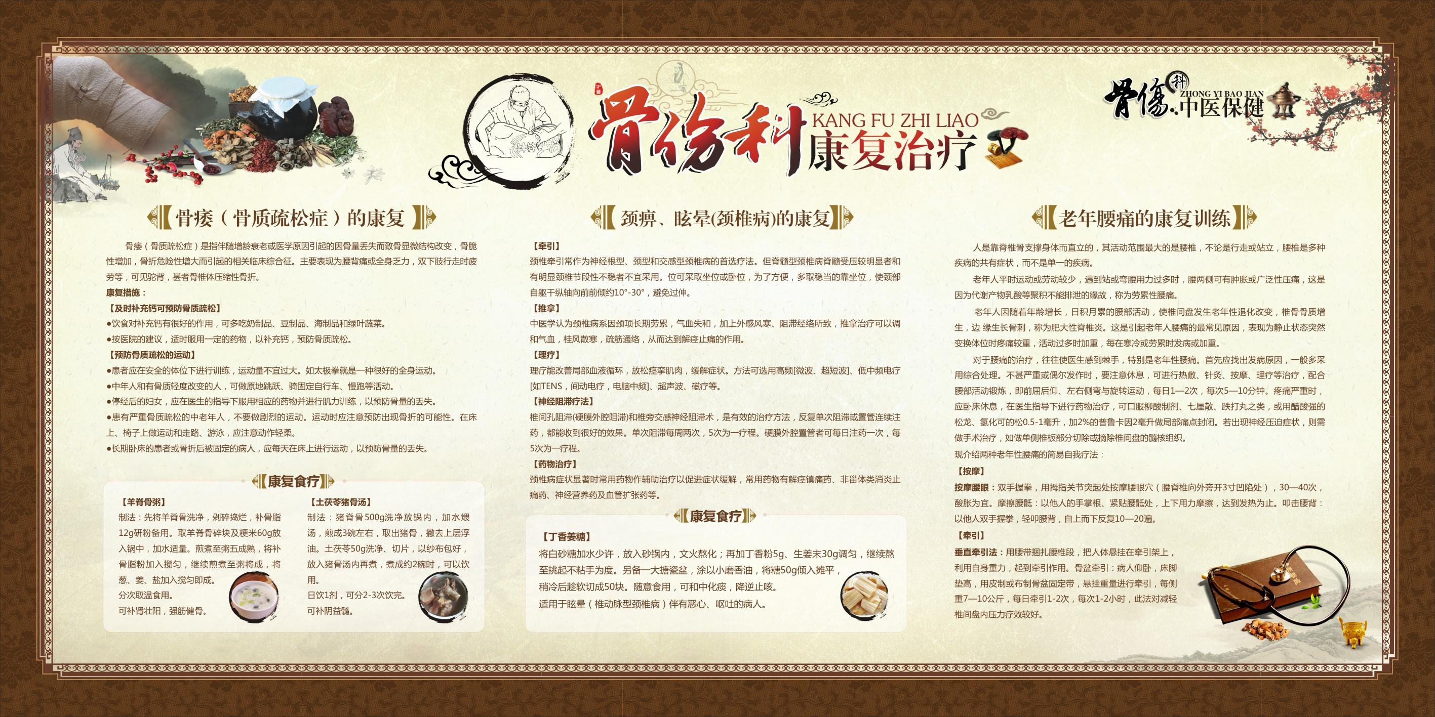 骨科宣传栏|中医骨科健康教育